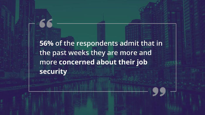 Adverity Bitesize Webinar: Marketer Survey 2020 Job Security Stat