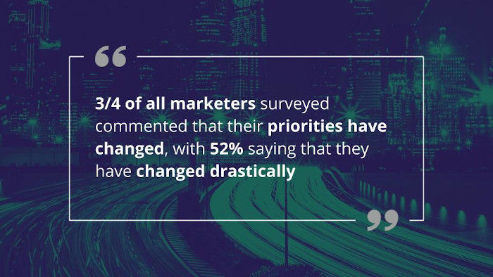 Adverity Bitesize Webinar: Marketer Survey 2020 Changed Priority Stat