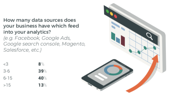 analytics-data-soures