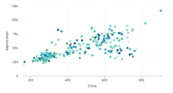 Scatter Plot Graph