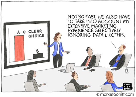 Data-driven decision making in marketing cartoon