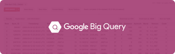 google-big-query
