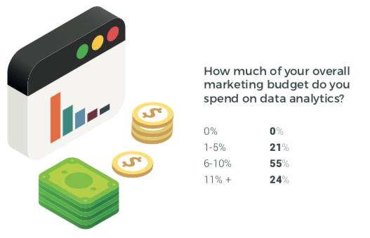 marketing-budget-analytics
