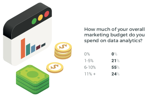 marketing-budget-analytics